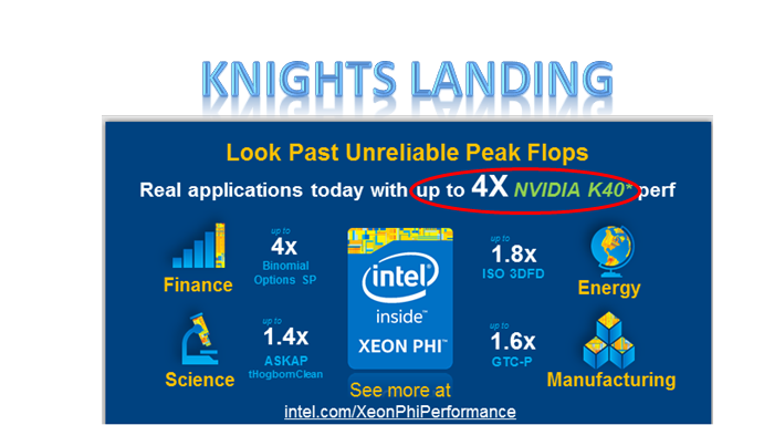 Intel Knights Landing: Claimed 4x An NVIDIA K40 (on some