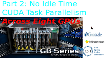 Part 2: No Idle Time CUDA Task Parallelism Across Eight GPUs