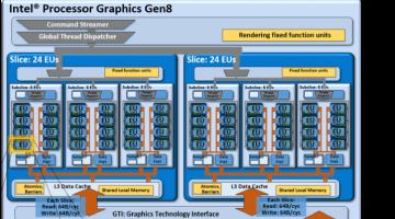 Intel Broadwell Compute Gen8 GPU Architecture