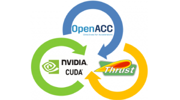 Mix OpenACC and CUDA (including Thrust)