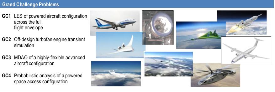 NASA 2030 Vision Grand Challenge Problems