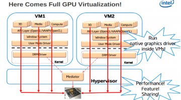 MultiOS Gaming, Media, and OpenCL Using XenGT Virtual Machines On Shared Intel GPUs