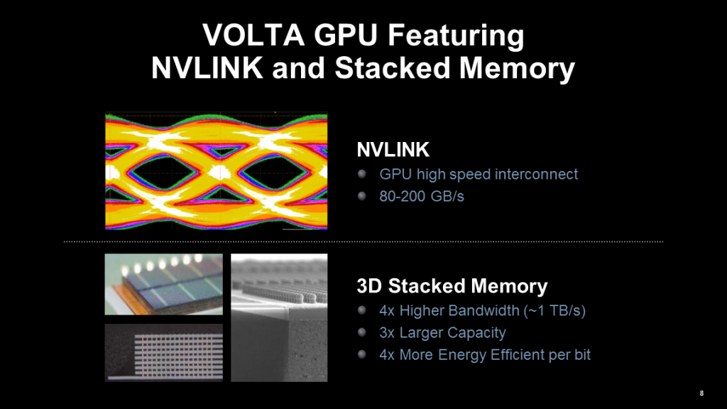 NVlink and stacked memory (image courtesy NVIDIA)