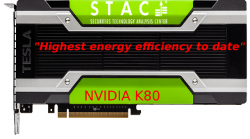 "NVIDIA K80 1.8x Faster and ""Highest Energy Efficiency to Date"" for Financial Applications"