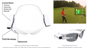 Turn Glasses or Sunglasses into Smart Glasses with Sony Device