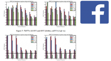 Facebook Open Source GPU FFT 1.5x Faster Than NVIDIA CUFFT