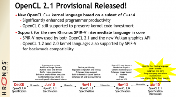 Provisional OpenCL 2.1 Enables Kernels Written Using a Subset of C++14 and Uses SPIR-V