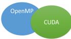 CUDA2OpenMP-fs8