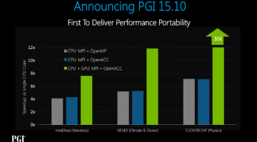 Excellent x86 Performance! – PGI Accelerator Compilers Add OpenACC Support for x86 Multicore CPUs