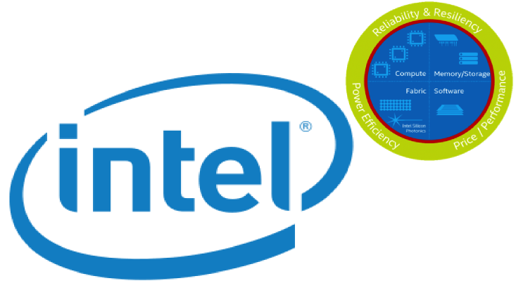 Faster Deep Learning with the Intel® Scalable System Framework:  Next Generation Processors