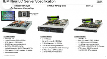 Inside the IBM POWER Systems 2x Price-Performance over x86 Claims
