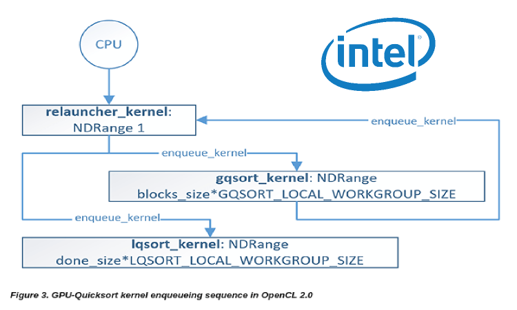 Opencl Not Found Ubuntu